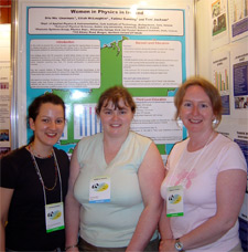 Women in Physics in Ireland Poster photo